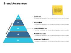 Brand Awareness Ppt PowerPoint Presentation Model Graphics