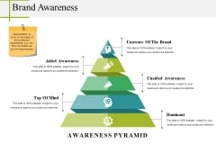 Brand Awareness Ppt PowerPoint Presentation Model Slide Download