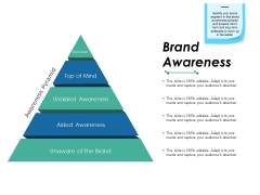 Brand Awareness Ppt PowerPoint Presentation Outline Picture