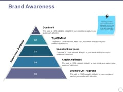 Brand Awareness Ppt PowerPoint Presentation Pictures Master Slide