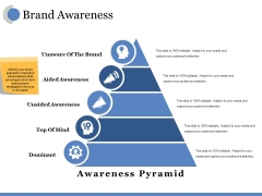 Brand Awareness Ppt PowerPoint Presentation Slides Model