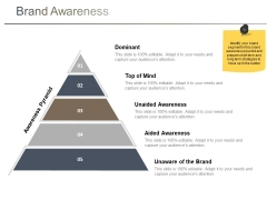 Brand Awareness Ppt PowerPoint Presentation Slides Objects