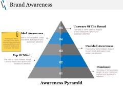 Brand Awareness Ppt PowerPoint Presentation Summary Master Slide