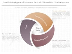 Brand Building Approach To Customer Service Ppt Powerpoint Slide Backgrounds