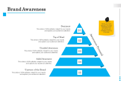 Brand Building Brand Awareness Ppt Infographics Example Introduction PDF
