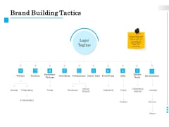 Brand Building Brand Building Tactics Ppt Slides Show PDF
