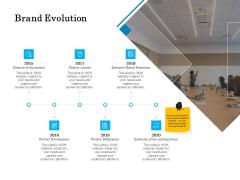 Brand Building Brand Evolution Ppt Outline Brochure PDF