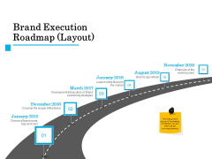 Brand Building Brand Execution Roadmap Layout Ppt Inspiration Structure PDF