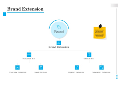 Brand Building Brand Extension Ppt Model Example Topics PDF