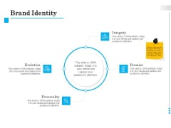 Brand Building Brand Identity Ppt File Templates PDF