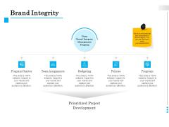 Brand Building Brand Integrity Ppt Graphics PDF