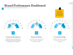 Brand Building Brand Performance Dashboard Ppt Icon Diagrams PDF