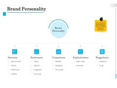 Brand Building Brand Personality Ppt Professional Grid PDF