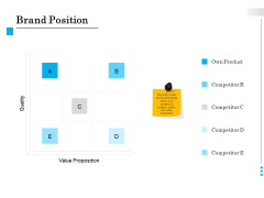 Brand Building Brand Position Ppt Professional Example Topics PDF