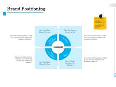 Brand Building Brand Positioning Ppt File Format PDF