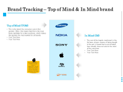 Brand Building Brand Tracking Top Of Mind And In Mind Brand Ppt Gallery Design Templates PDF