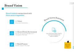 Brand Building Brand Vision Ppt Show Objects PDF