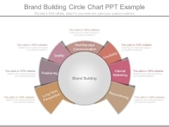 Brand Building Circle Chart Ppt Example