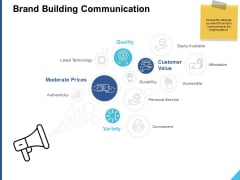 Brand Building Communication Ppt PowerPoint Presentation Inspiration Objects