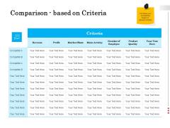 Brand Building Comparison Based On Criteria Ppt Slides Inspiration PDF