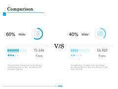 Brand Building Comparison Ppt Summary Skills PDF