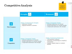 Brand Building Competitive Analysis Ppt Pictures Format Ideas PDF
