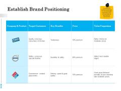 Brand Building Establish Brand Positioning Ppt Outline Designs Download PDF