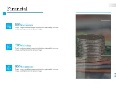 Brand Building Financial Ppt Pictures Introduction PDF