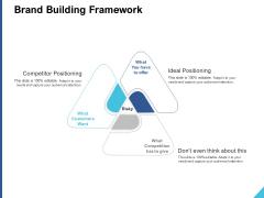 Brand Building Framework Ppt PowerPoint Presentation Styles Format