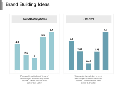 Brand Building Ideas Ppt Powerpoint Presentation Professional Slides Cpb