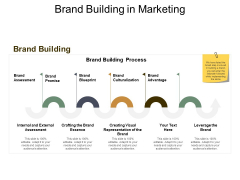 Brand Building In Marketing Ppt PowerPoint Presentation Ideas Guidelines