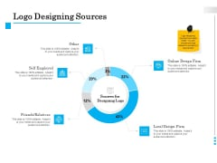 Brand Building Logo Designing Sources Ppt File Inspiration PDF