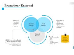 Brand Building Promotion External Ppt Portfolio Icon PDF