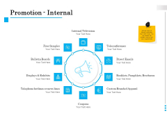 Brand Building Promotion Internal Ppt Infographic Template Slideshow PDF