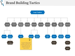 Brand Building Tactics Ppt PowerPoint Presentation Visual Aids Example File