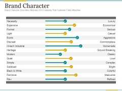 Brand Character Ppt PowerPoint Presentation Example