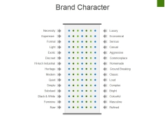 Brand Character Ppt PowerPoint Presentation Model Background Designs