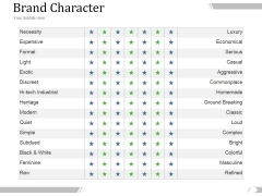 Brand Character Ppt PowerPoint Presentation Show