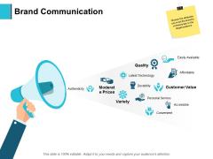 Brand Communication Ppt PowerPoint Presentation File Format Ideas