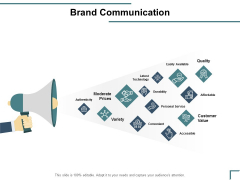 Brand Communication Ppt PowerPoint Presentation Styles Design Templates
