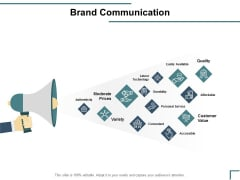 Brand Communication Ppt PowerPoint Presentation Styles Design Templates
