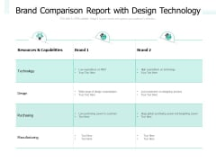 Brand Comparison Report With Design Technology Ppt PowerPoint Presentation Visual Aids Diagrams