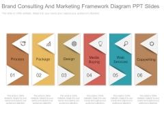 Brand Consulting And Marketing Framework Diagram Ppt Slides