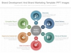 Brand Development And Brand Marketing Template Ppt Images