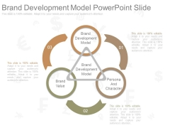 Brand Development Model Powerpoint Slide