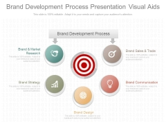 Brand Development Process Presentation Visual Aids