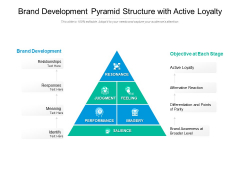 Brand Development Pyramid Structure With Active Loyalty Ppt PowerPoint Presentation Show Background