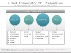 Brand Differentiation Ppt Presentation