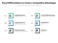 Brand Differentiators To Create A Competitive Advantages Ppt PowerPoint Presentation Pictures Introduction