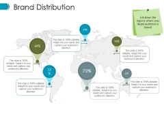 Brand Distribution Ppt PowerPoint Presentation Infographic Template Information
